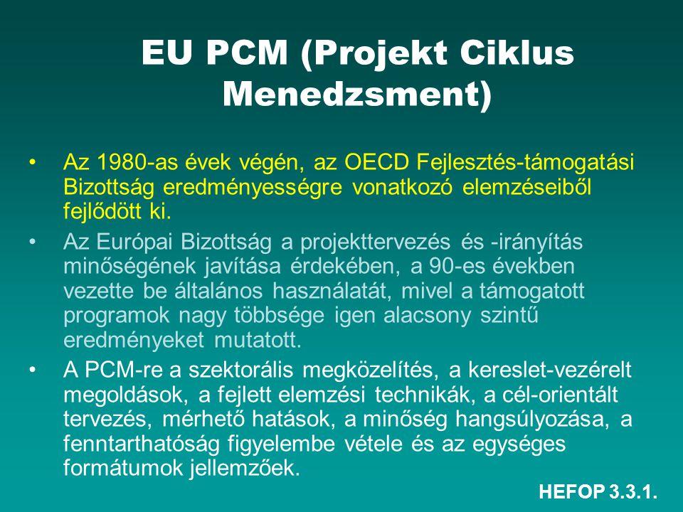EU PCM (Projekt Ciklus Menedzsment)
