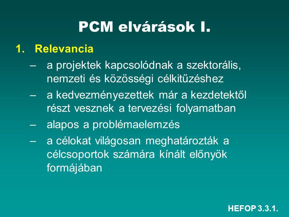 PCM elvárások I. 1. Relevancia