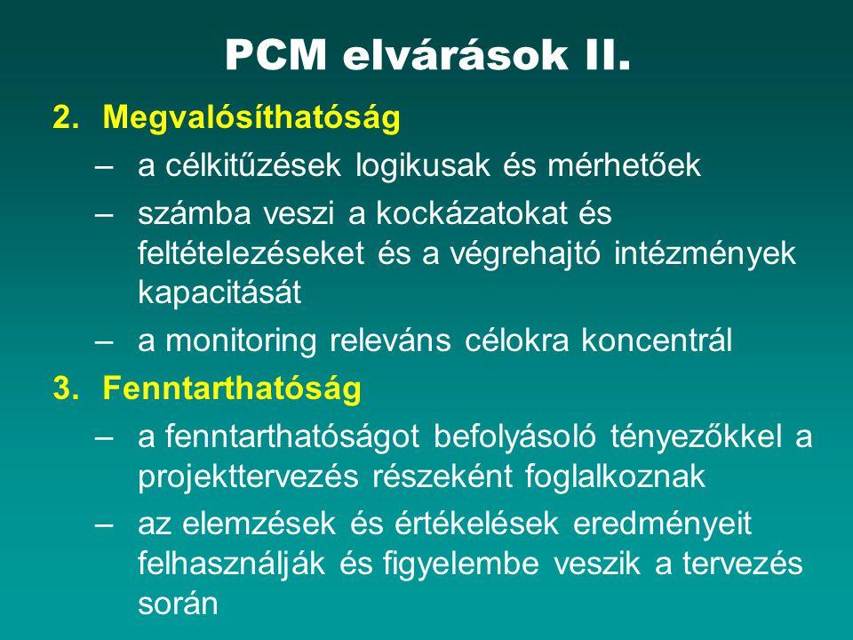 PCM elvárások II. 2. Megvalósíthatóság