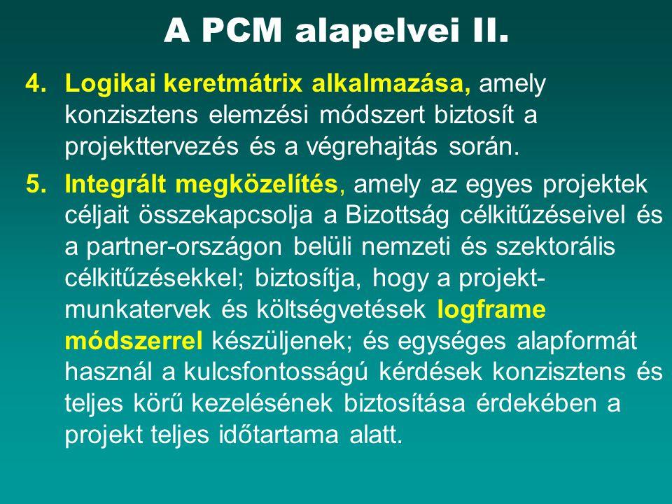 A PCM alapelvei II. 4. Logikai keretmátrix alkalmazása, amely konzisztens elemzési módszert biztosít a projekttervezés és a végrehajtás során.