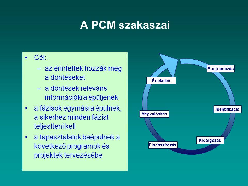 A PCM szakaszai Cél: az érintettek hozzák meg a döntéseket