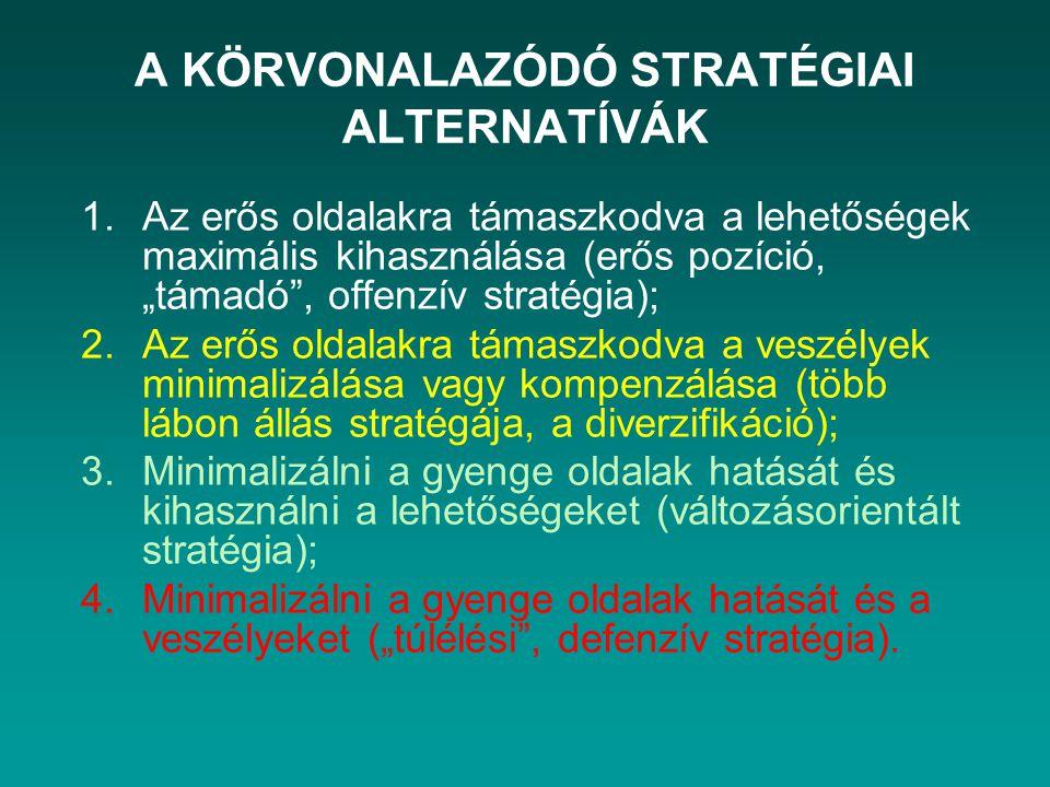A KÖRVONALAZÓDÓ STRATÉGIAI ALTERNATÍVÁK