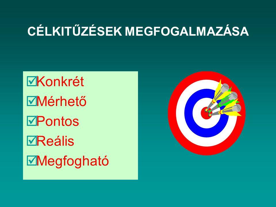 CÉLKITŰZÉSEK MEGFOGALMAZÁSA
