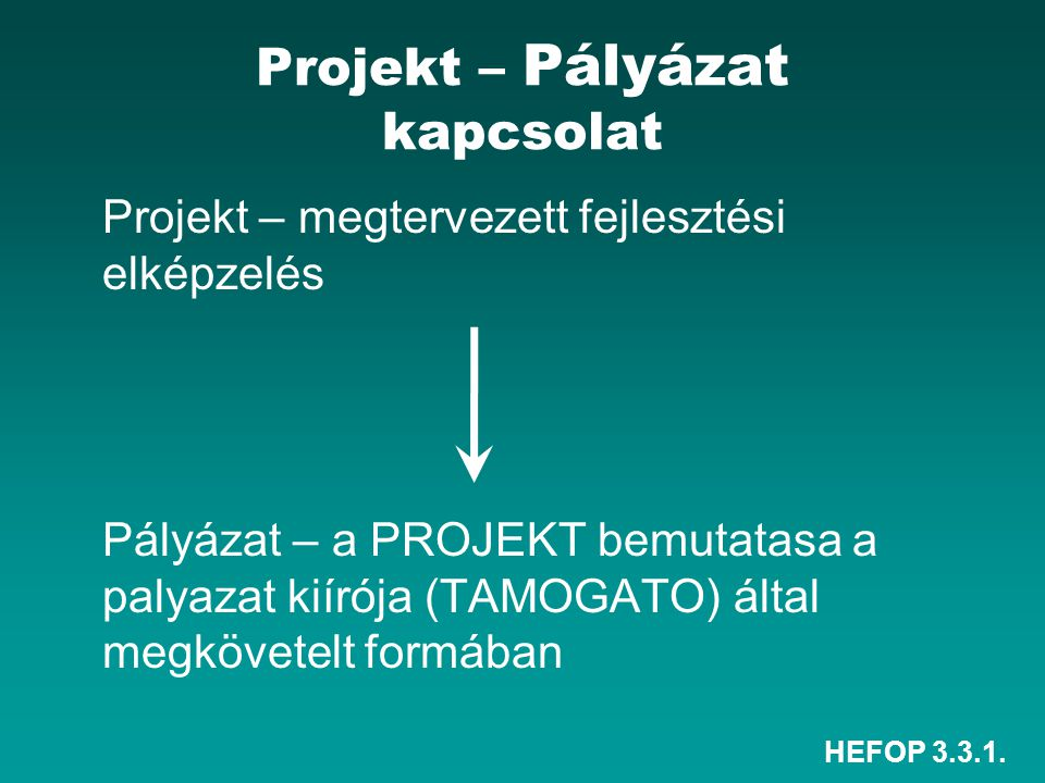 Projekt – Pályázat kapcsolat