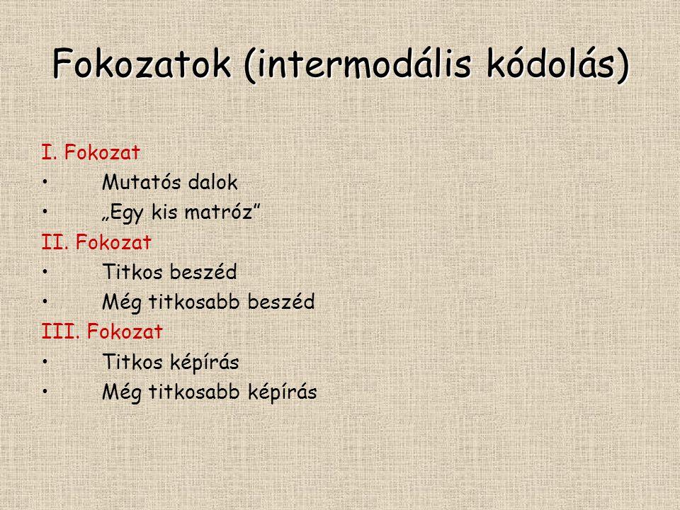 Fokozatok (intermodális kódolás)