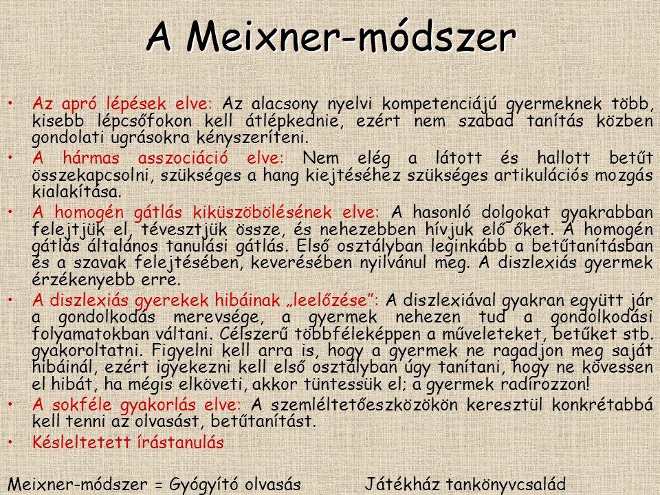A Meixner-módszer