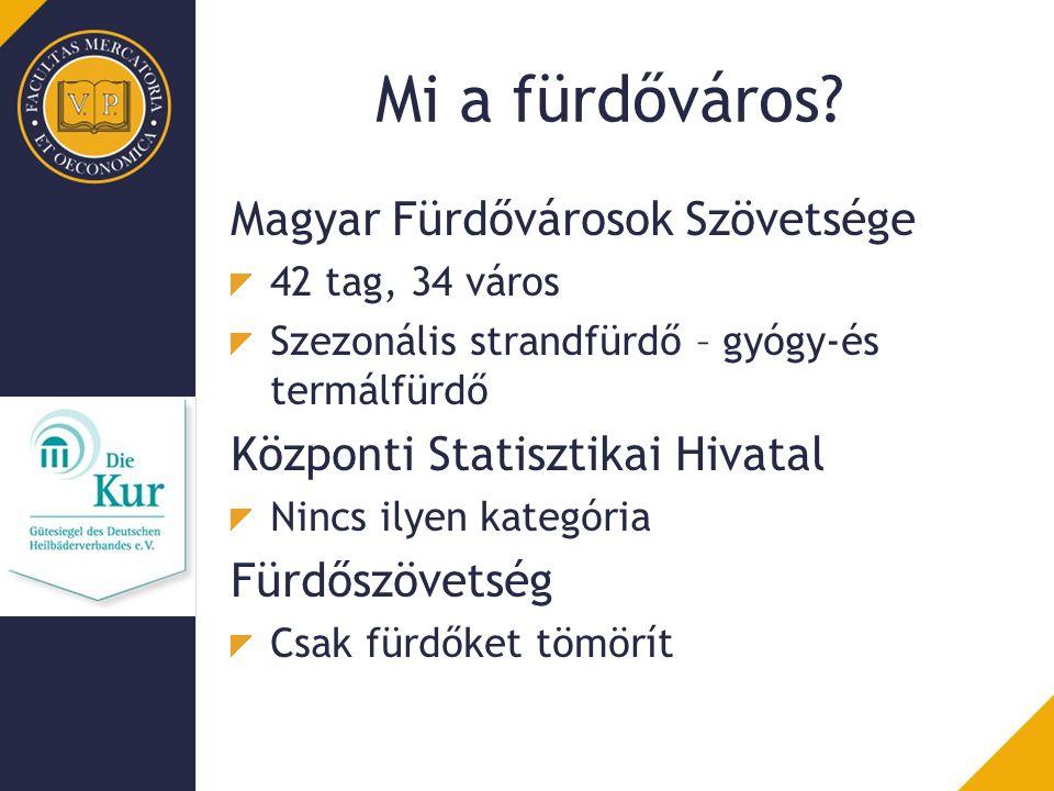 Mi a fürdőváros Magyar Fürdővárosok Szövetsége