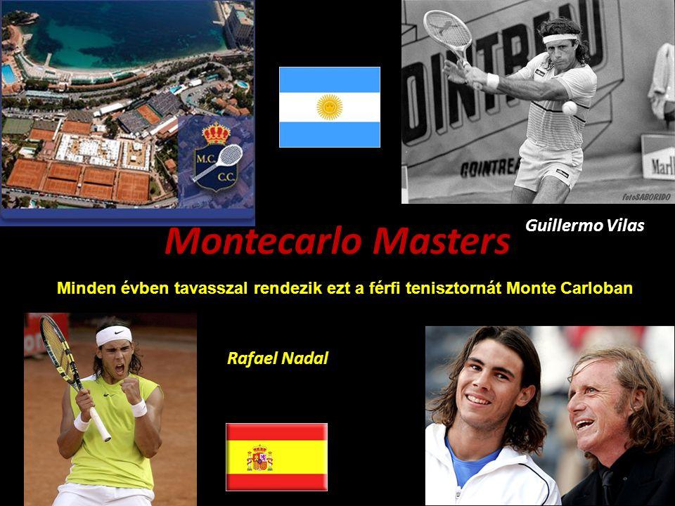 Montecarlo Masters Guillermo Vilas Rafael Nadal
