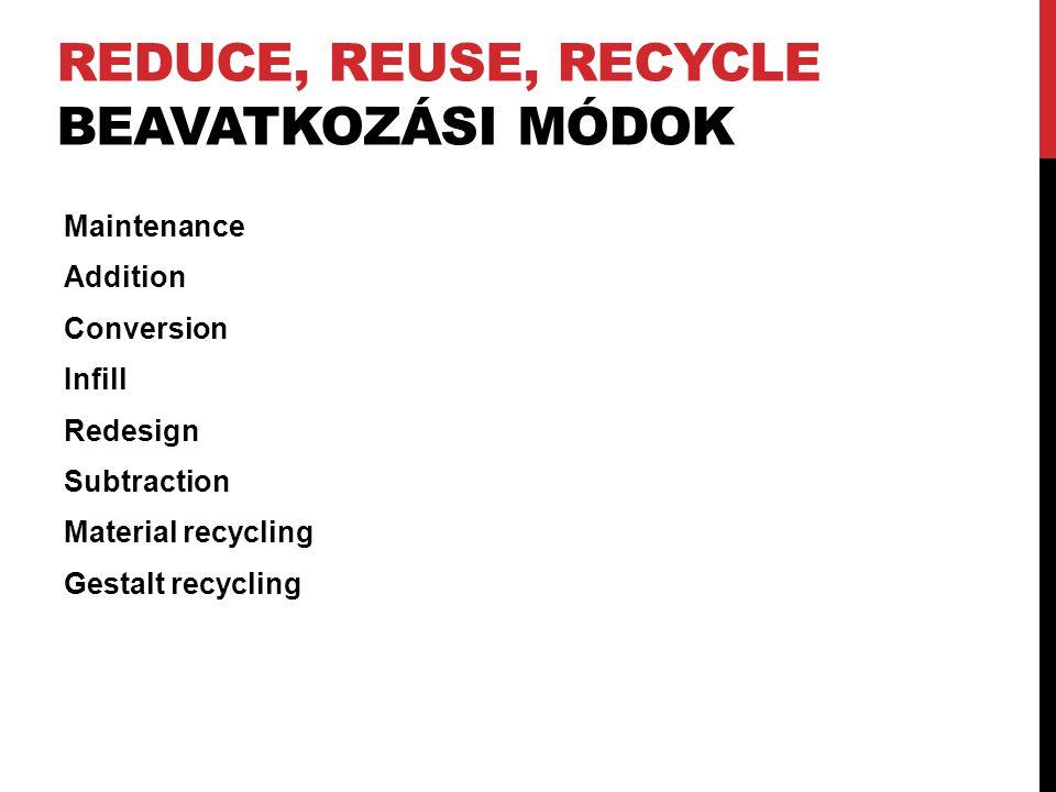 Reduce, Reuse, Recycle beavatkozási módok