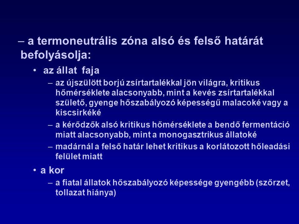 a termoneutrális zóna alsó és felső határát befolyásolja: