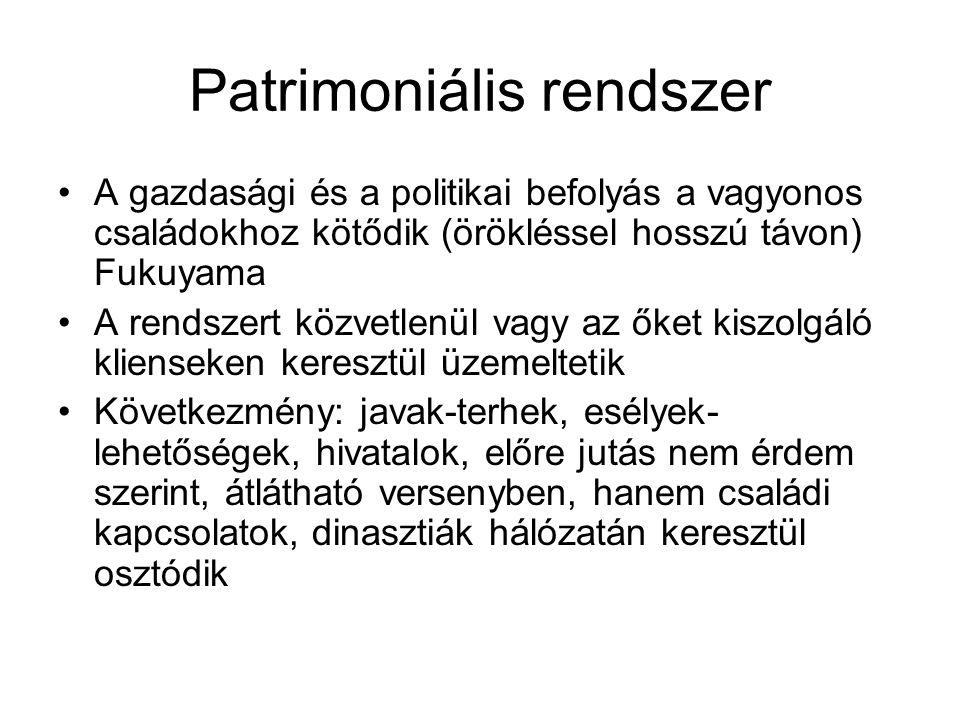 Patrimoniális rendszer