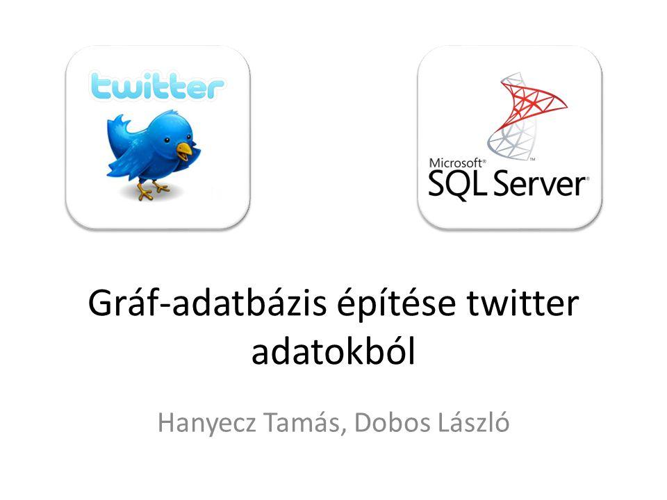 Gráf-adatbázis építése twitter adatokból
