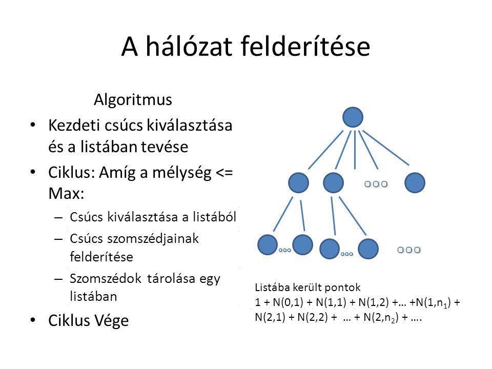 … … A hálózat felderítése … … Algoritmus