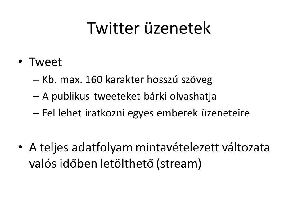 Twitter üzenetek Tweet
