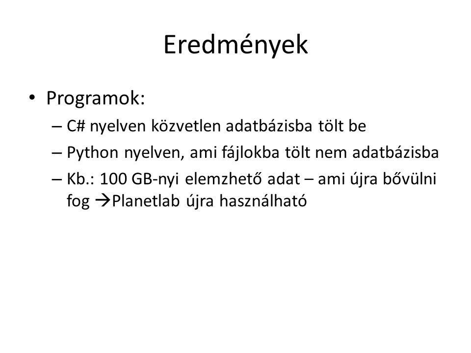 Eredmények Programok: C# nyelven közvetlen adatbázisba tölt be