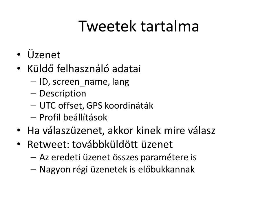 Tweetek tartalma Üzenet Küldő felhasználó adatai