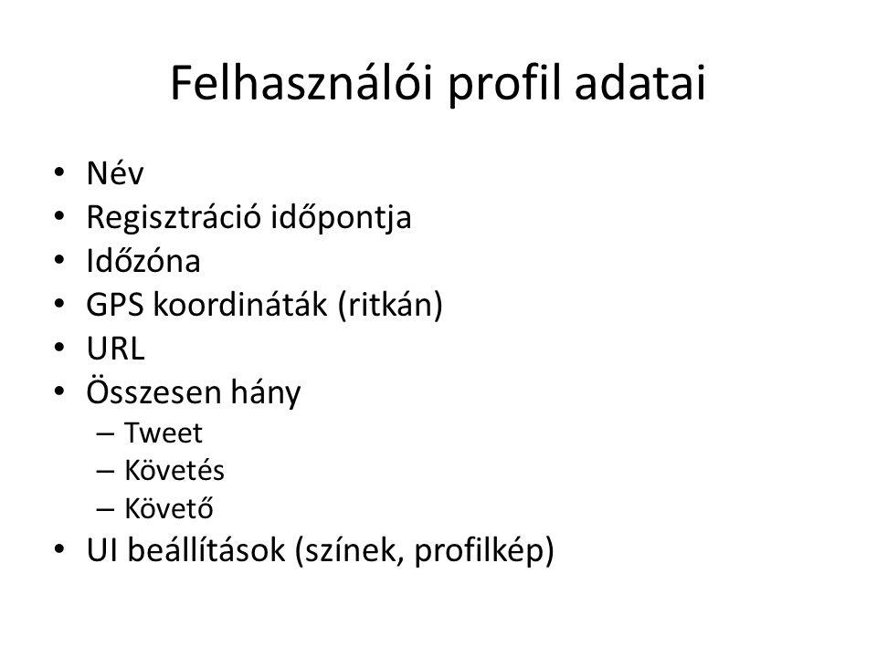 Felhasználói profil adatai