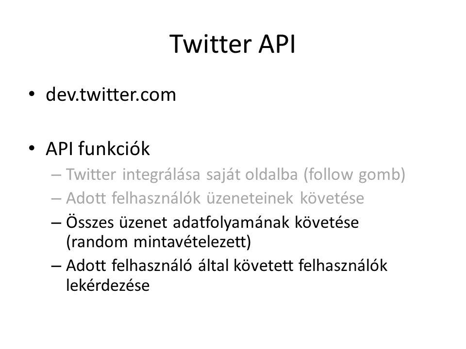 Twitter API dev.twitter.com API funkciók