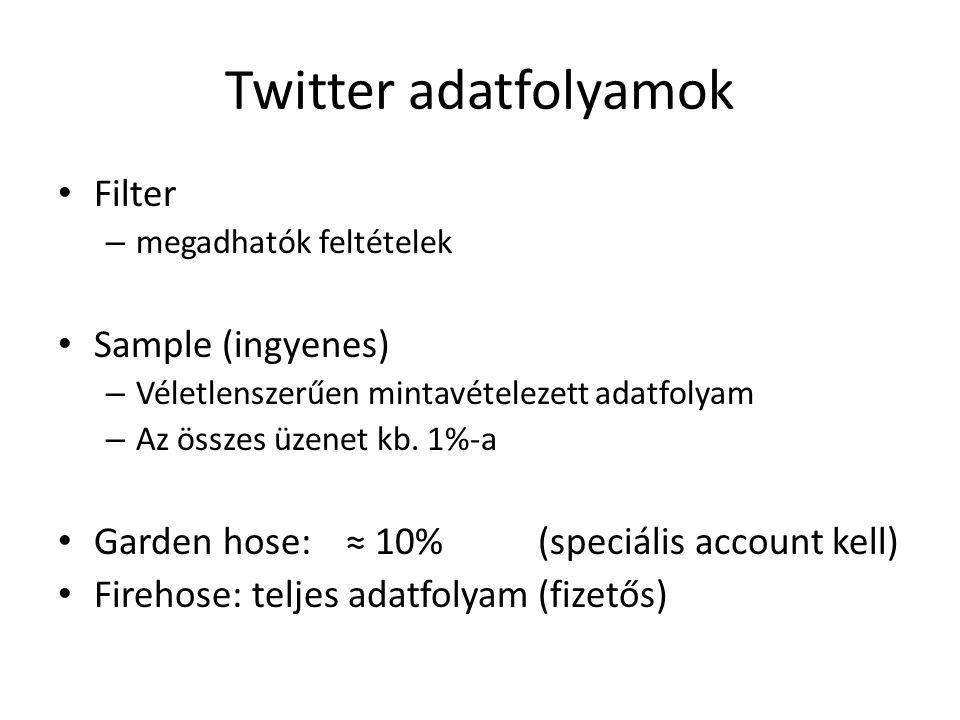 Twitter adatfolyamok Filter Sample (ingyenes)