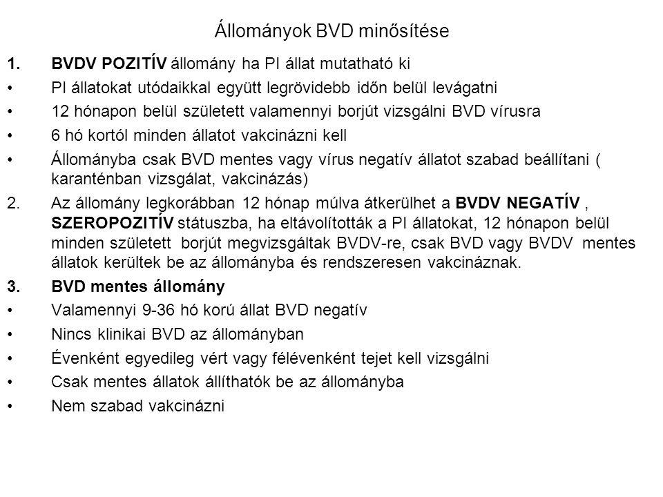 Állományok BVD minősítése