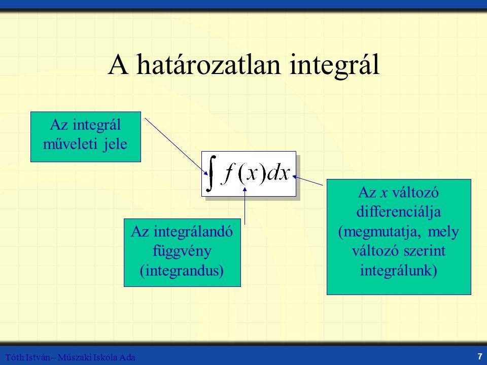 A határozatlan integrál