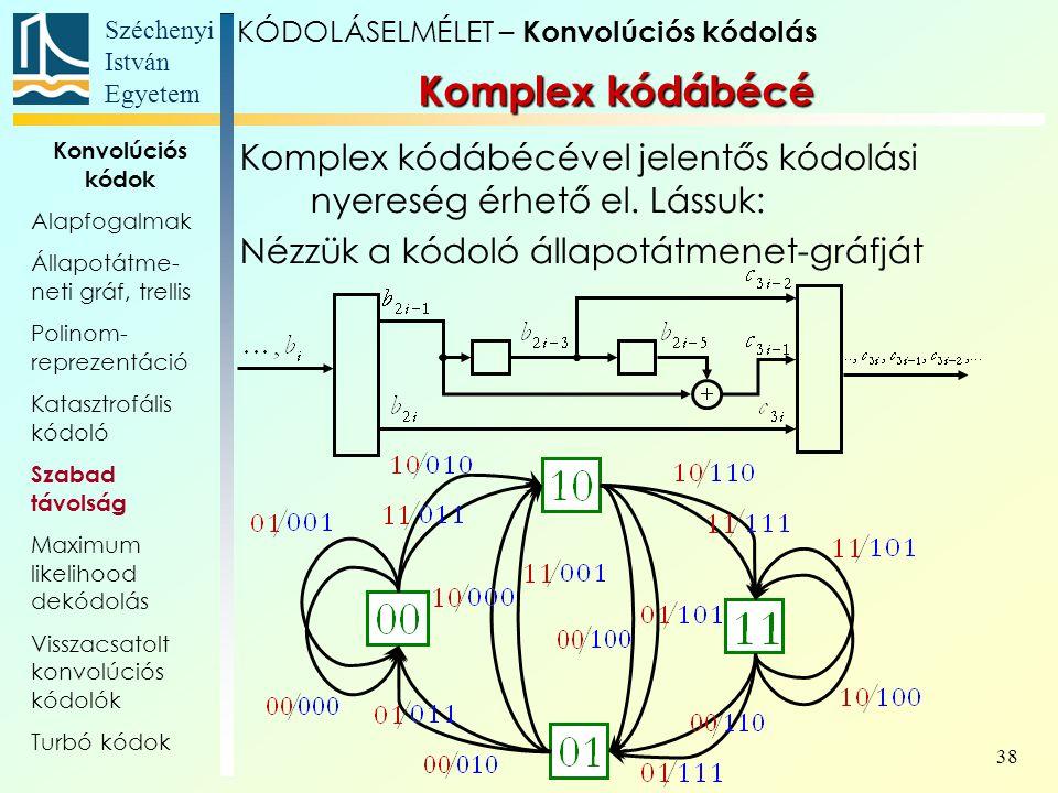 KÓDOLÁSELMÉLET – Konvolúciós kódolás