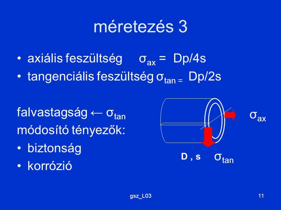 méretezés 3 axiális feszültség σax = Dp/4s