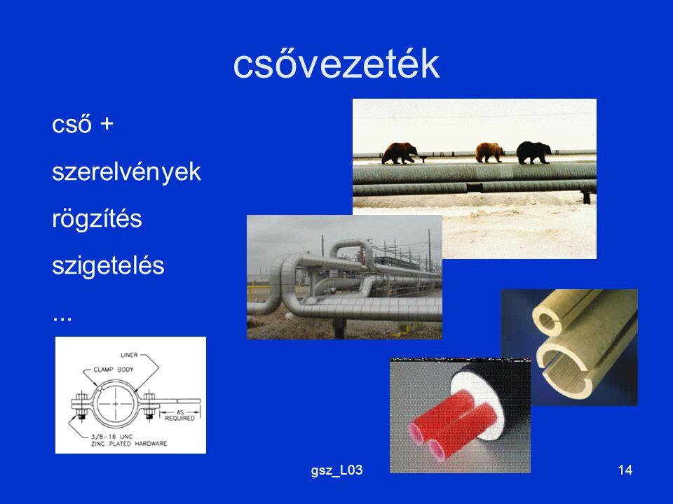 csővezeték cső + szerelvények rögzítés szigetelés ... gsz_L03