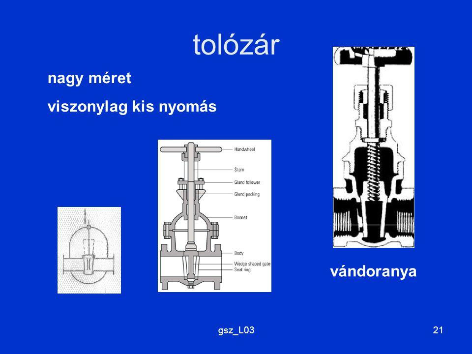 tolózár nagy méret viszonylag kis nyomás vándoranya gsz_L03