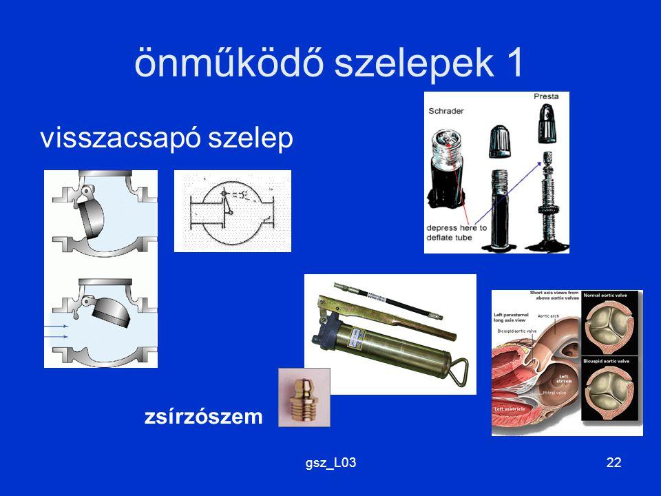 önműködő szelepek 1 visszacsapó szelep zsírzószem gsz_L03