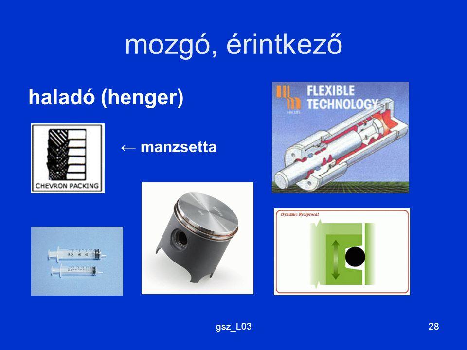 mozgó, érintkező haladó (henger) ← manzsetta gsz_L03