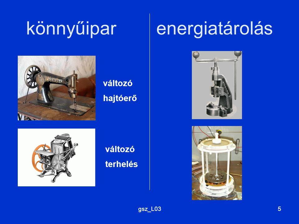 könnyűipar energiatárolás