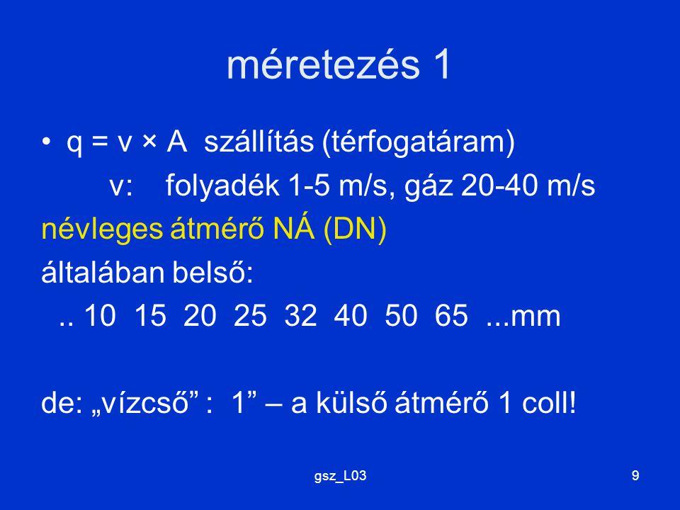 méretezés 1 q = v × A szállítás (térfogatáram)