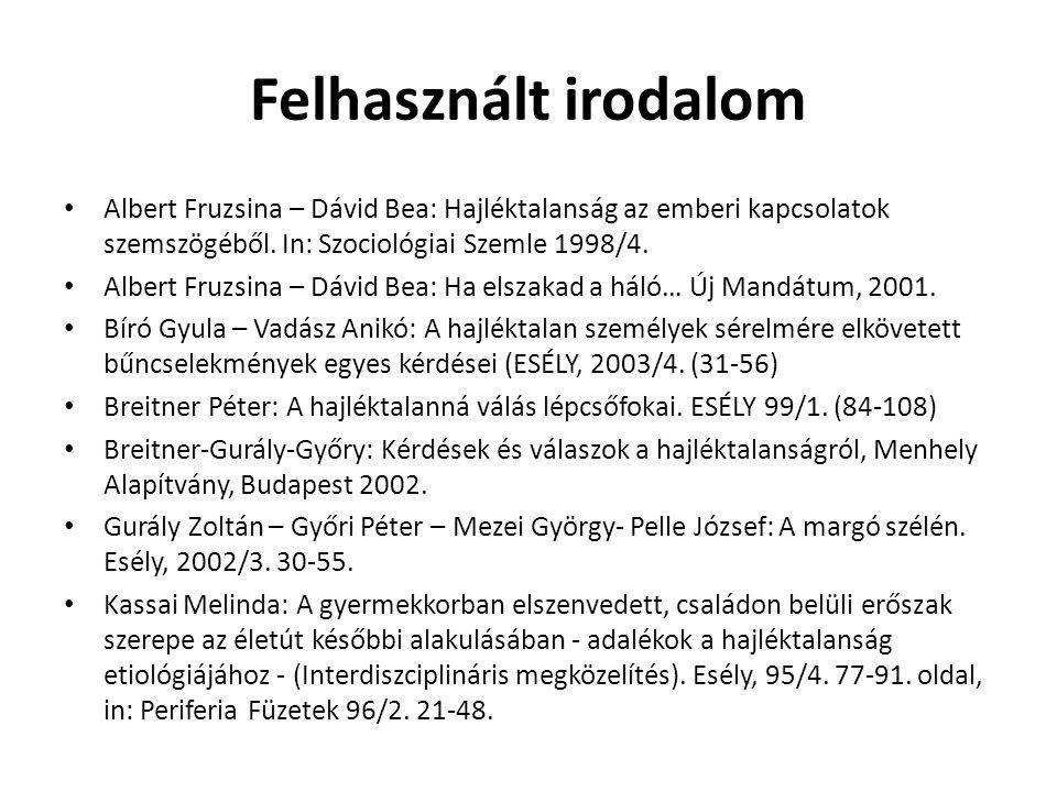 Felhasznált irodalom Albert Fruzsina – Dávid Bea: Hajléktalanság az emberi kapcsolatok szemszögéből. In: Szociológiai Szemle 1998/4.