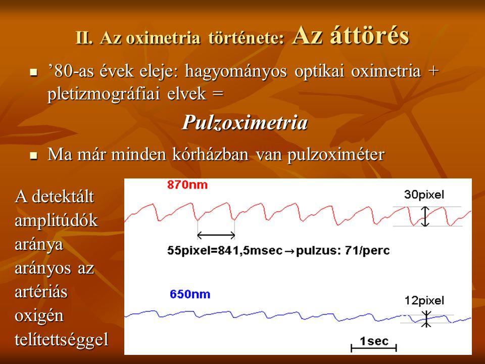 II. Az oximetria története: Az áttörés