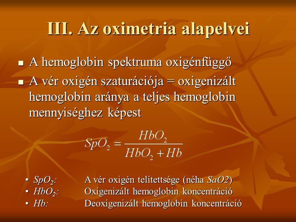 III. Az oximetria alapelvei