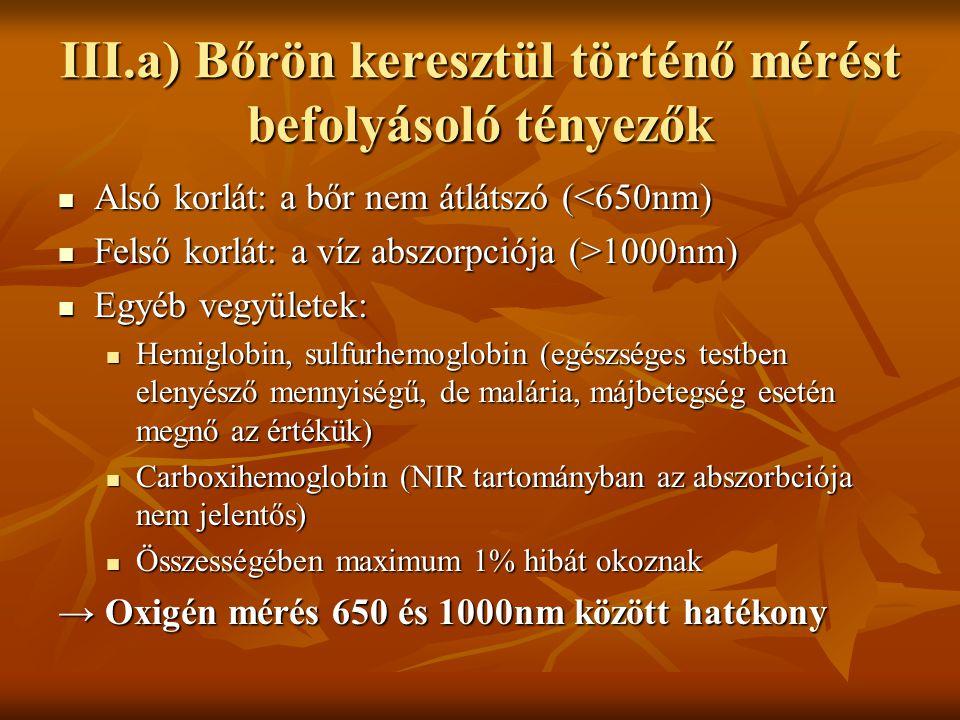 III.a) Bőrön keresztül történő mérést befolyásoló tényezők