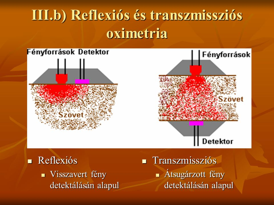 III.b) Reflexiós és transzmissziós oximetria