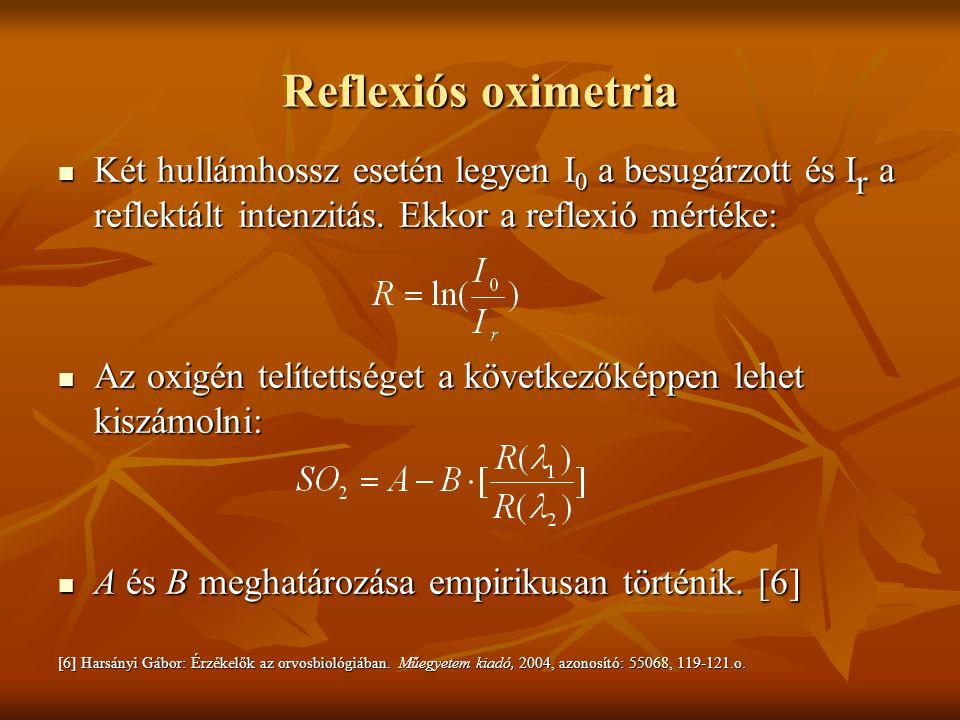 Reflexiós oximetria Két hullámhossz esetén legyen I0 a besugárzott és Ir a reflektált intenzitás. Ekkor a reflexió mértéke: