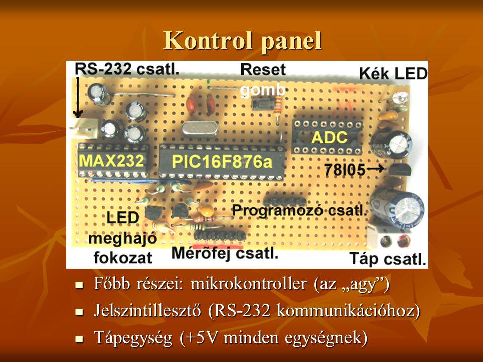 """Kontrol panel Főbb részei: mikrokontroller (az """"agy )"""