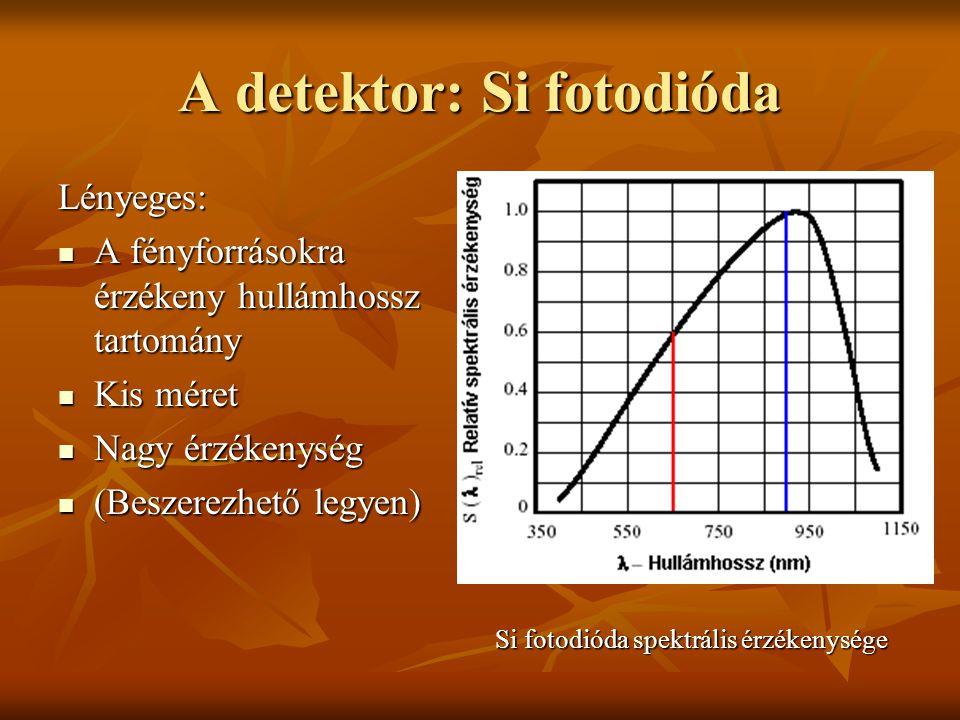 A detektor: Si fotodióda