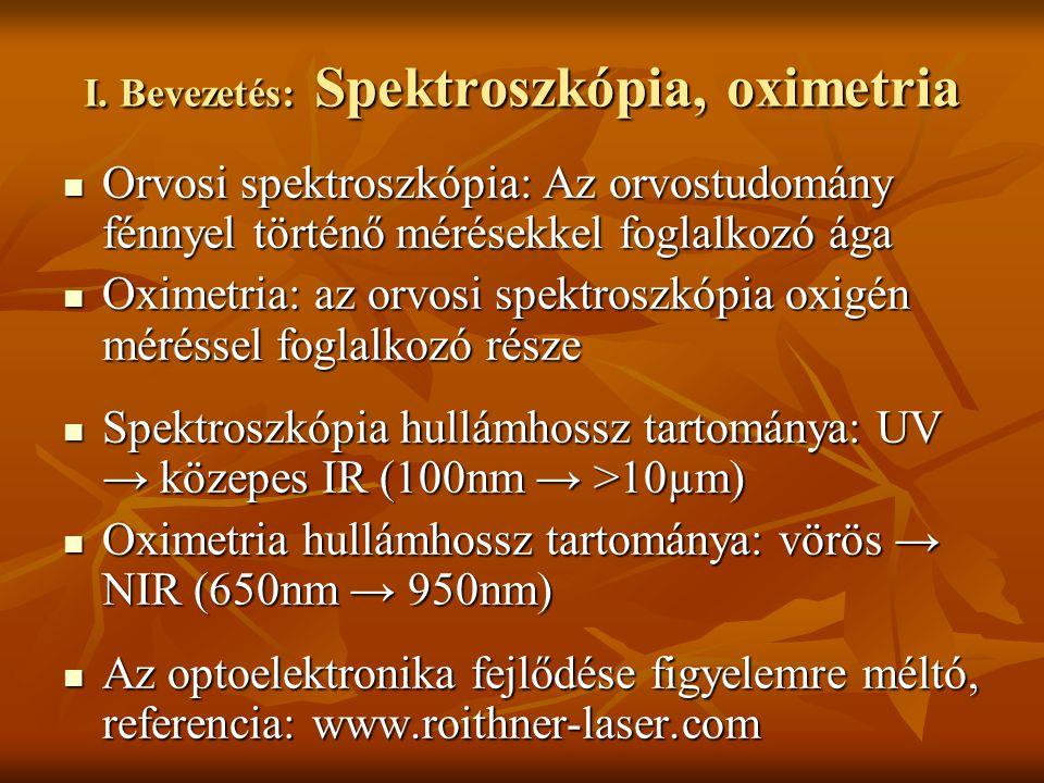 I. Bevezetés: Spektroszkópia, oximetria