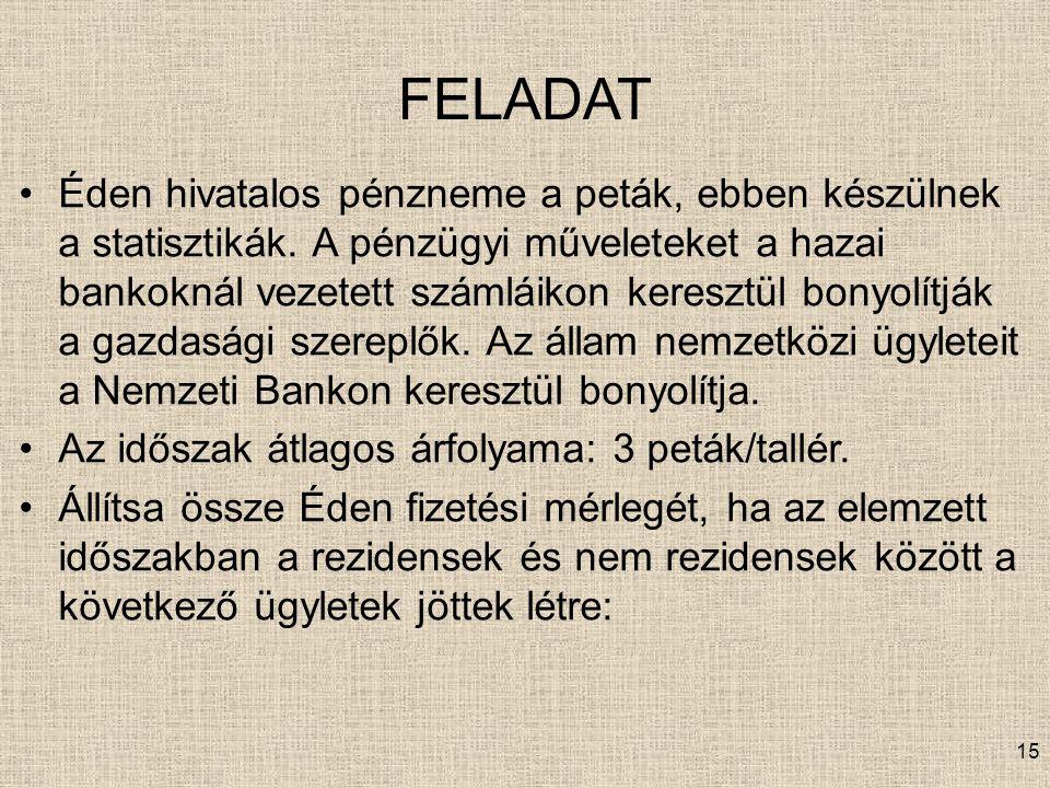 FELADAT