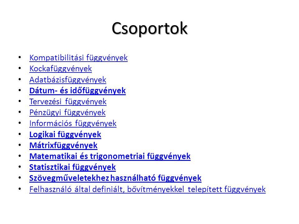 Csoportok Kompatibilitási függvények Kockafüggvények
