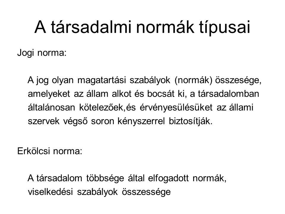 A társadalmi normák típusai