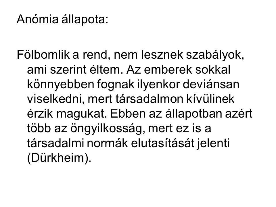 Anómia állapota: