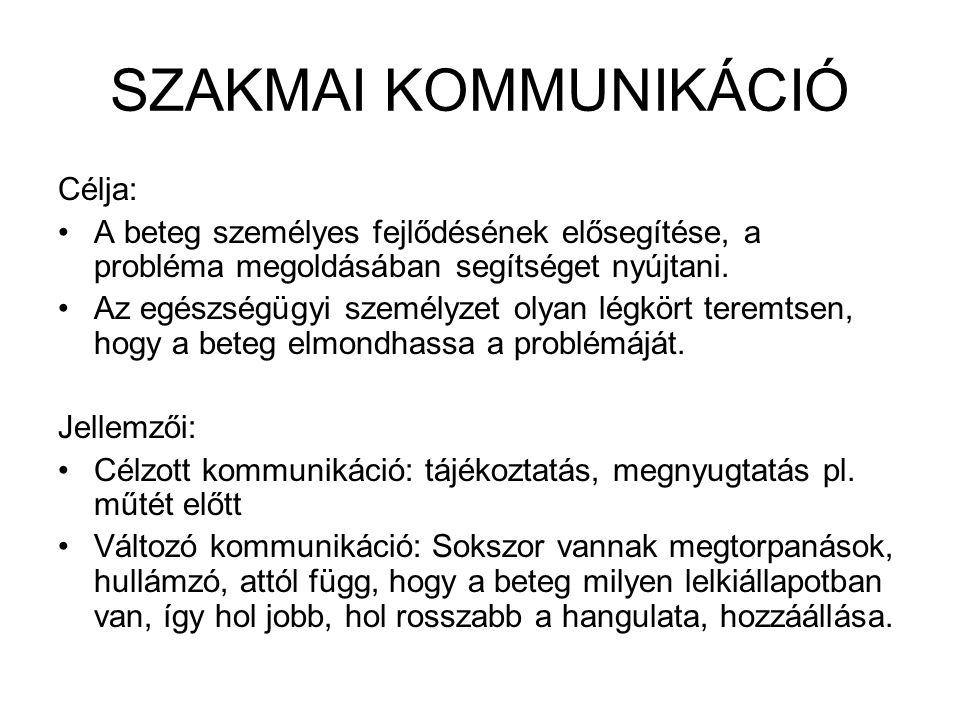 SZAKMAI KOMMUNIKÁCIÓ Célja: