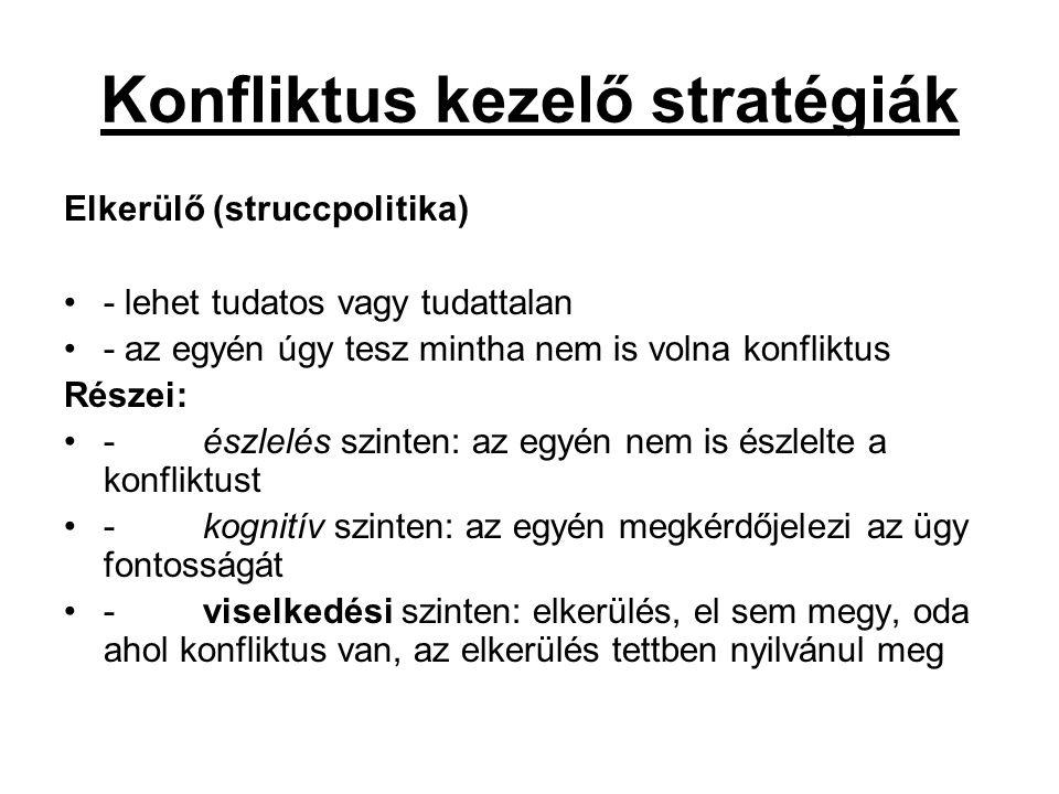 Konfliktus kezelő stratégiák