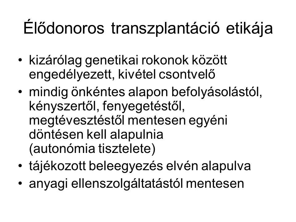 Élődonoros transzplantáció etikája