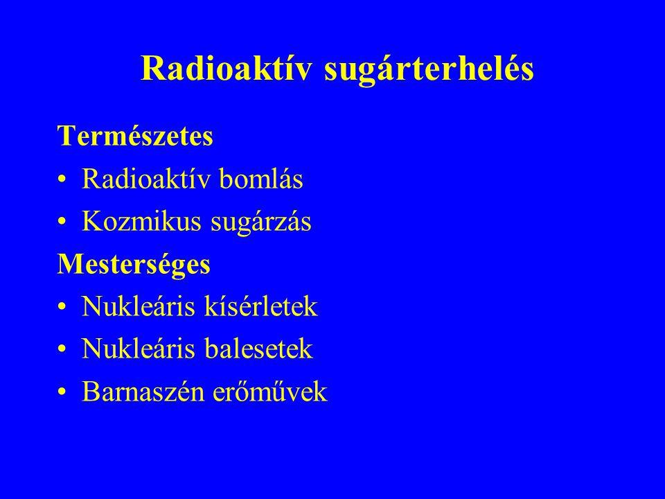 Radioaktív sugárterhelés